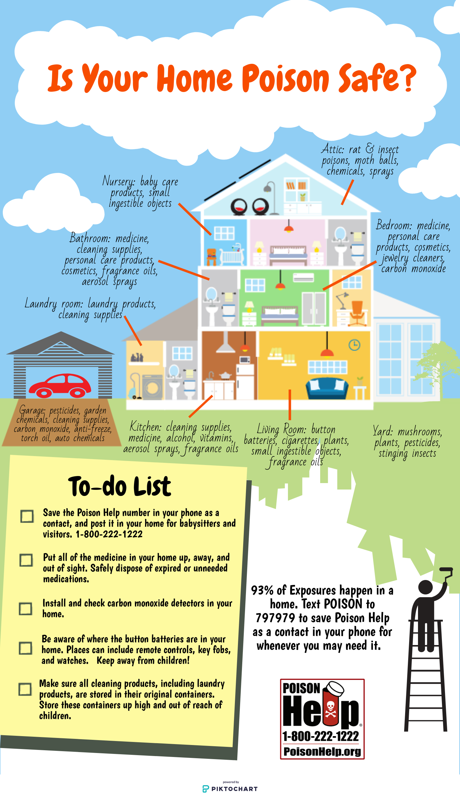 household safety preventing poisoning for parents - HD1500×2605